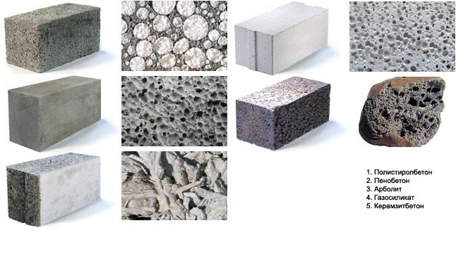 Бетон барит бетон петрович